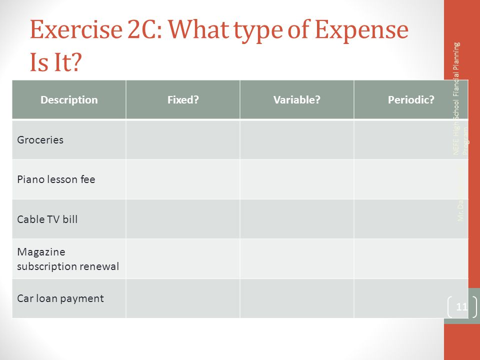 Exercise 2C: What type of Expense Is It