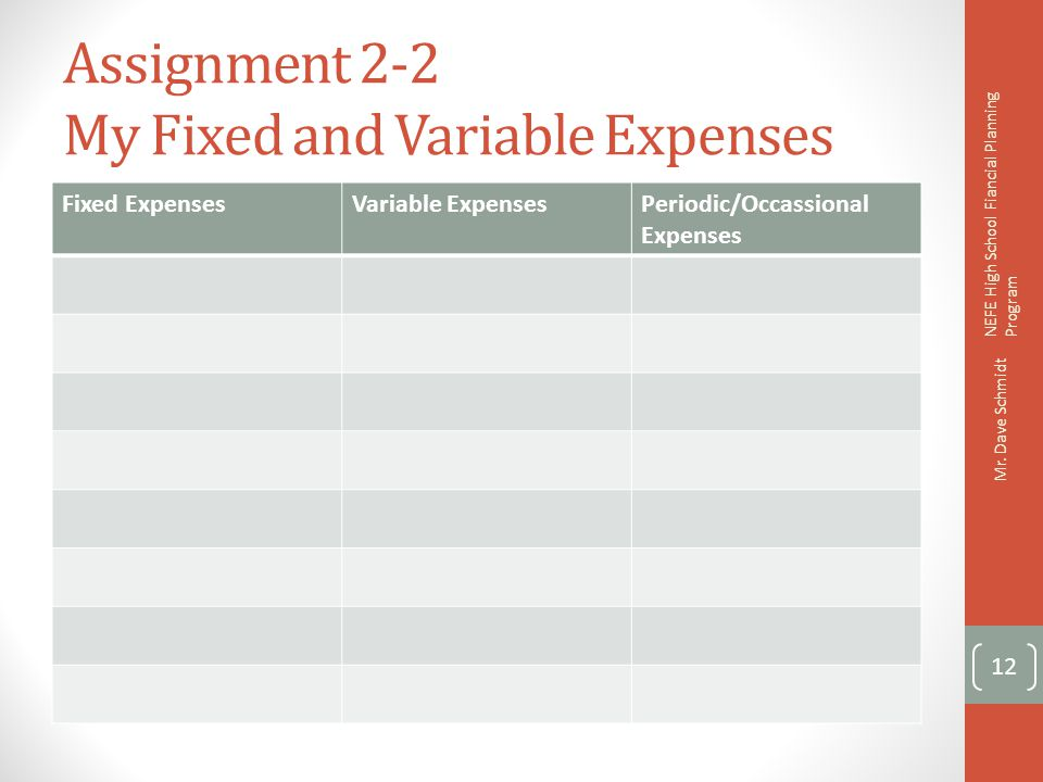 Assignment 2-2 My Fixed and Variable Expenses