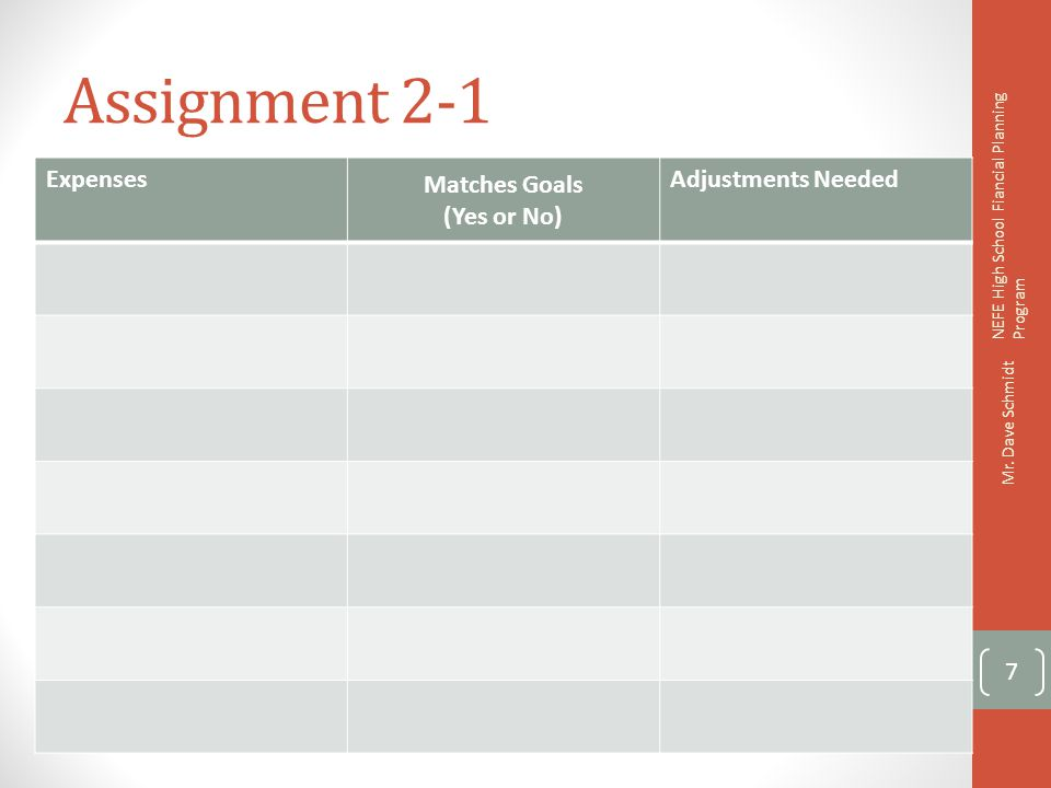 Assignment 2-1 Expenses Matches Goals (Yes or No) Adjustments Needed