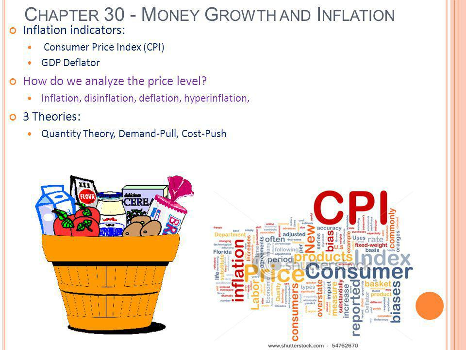 Chapter 30 - Money Growth and Inflation