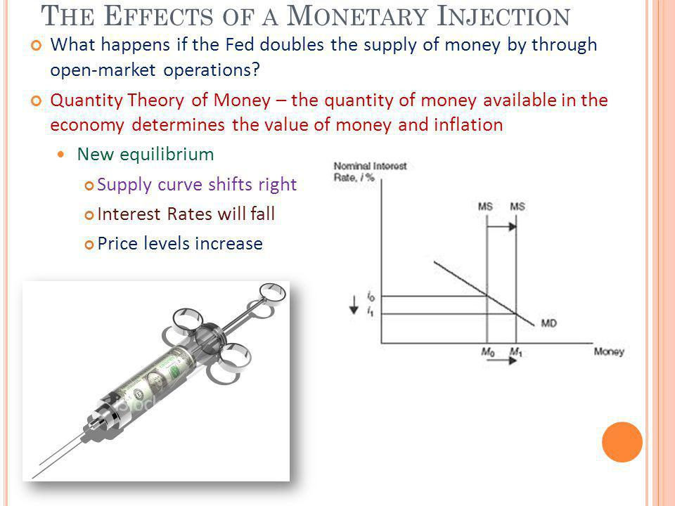 The Effects of a Monetary Injection