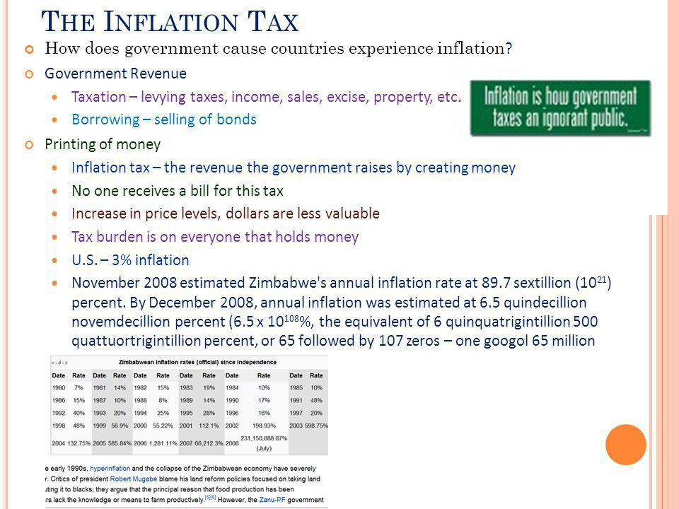The Inflation Tax How does government cause countries experience inflation Government Revenue.