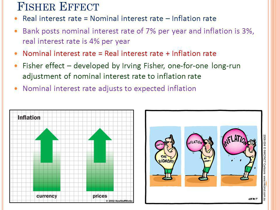 Fisher Effect Real interest rate = Nominal interest rate – Inflation rate.