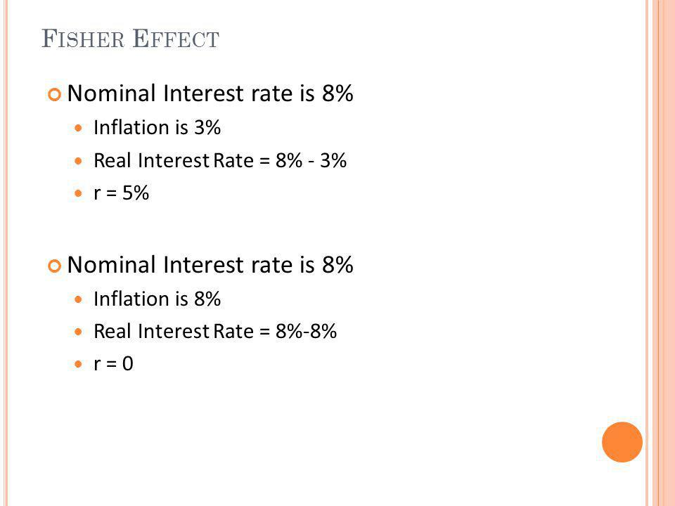 Nominal Interest rate is 8%