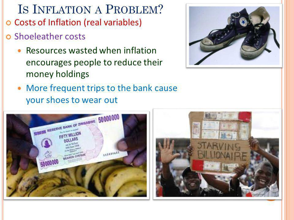 Is Inflation a Problem Costs of Inflation (real variables)