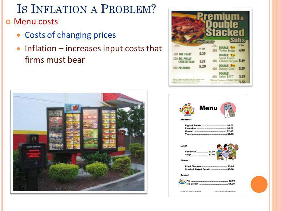 Is Inflation a Problem Menu costs Costs of changing prices