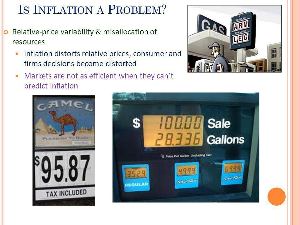 Is Inflation a Problem Relative-price variability & misallocation of resources.