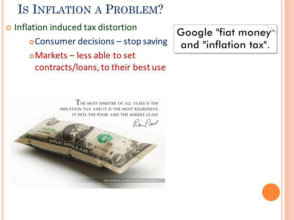 Is Inflation a Problem Inflation induced tax distortion