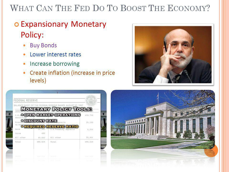 What Can The Fed Do To Boost The Economy