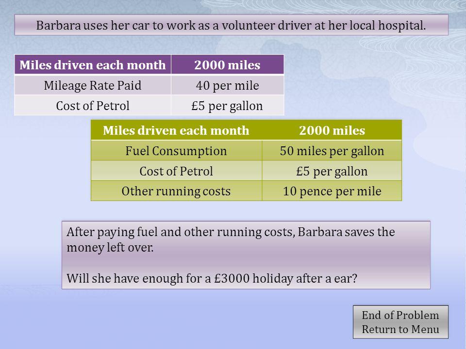 Miles driven each month Miles driven each month