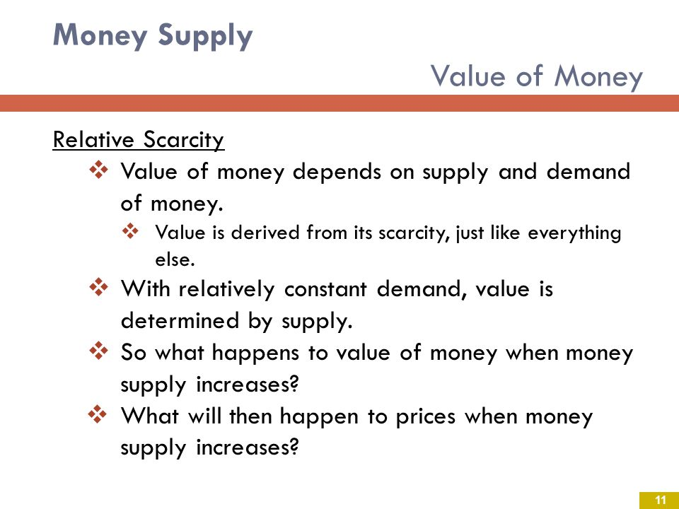 Money Supply Value of Money