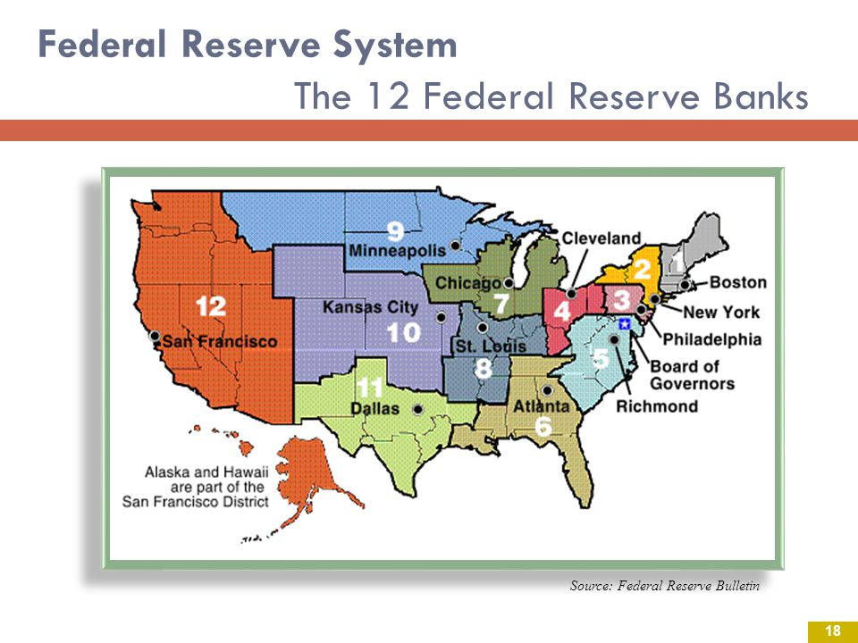Federal Reserve System The 12 Federal Reserve Banks