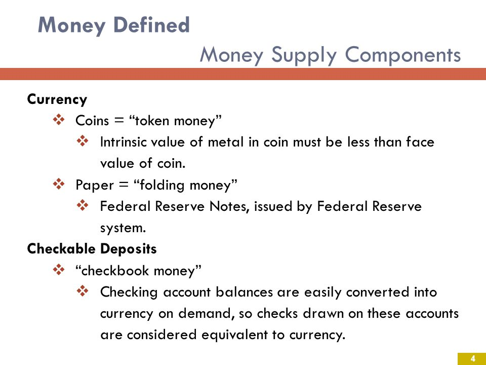 Money Defined Money Supply Components