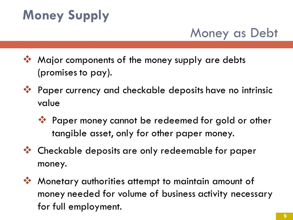Money Supply Money as Debt