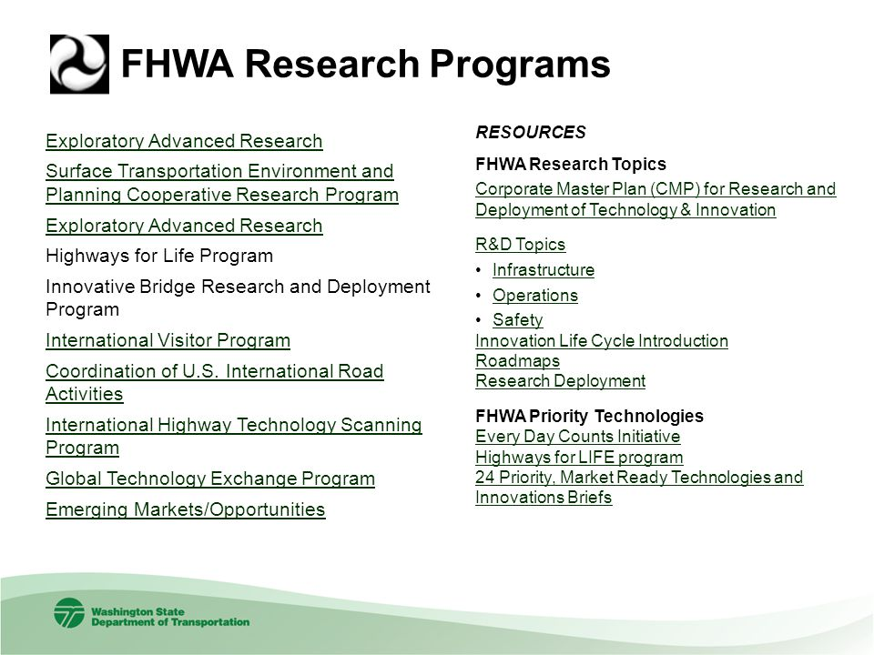 FHWA Research Programs