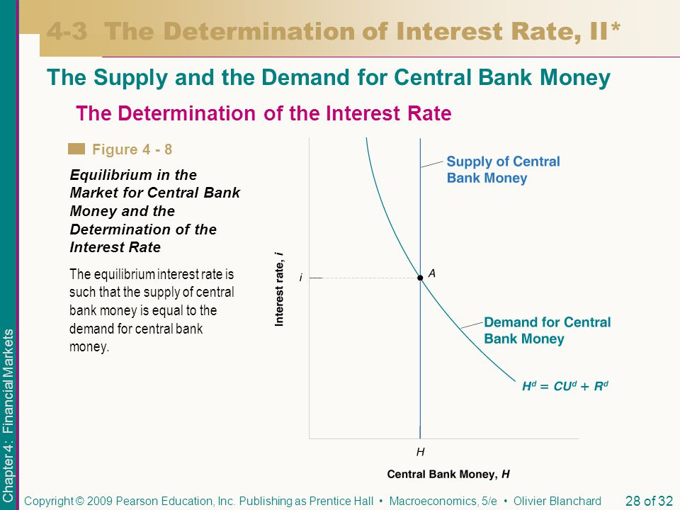 major determinants of interest rates Determinants of interest rates one of the major determinants of interest rates is the monetary policy conducted by the reserve bank of australia or rba the rba is the central bank of australia whereby its role is to stabilise its currency and also to conduct the monetary policy (reserve bank of australia, 2012.
