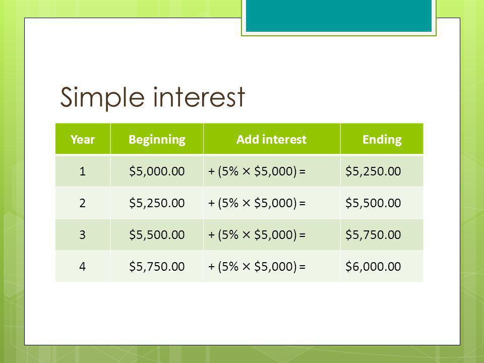 Simple interest Year Beginning Add interest Ending 1 $5,000.00