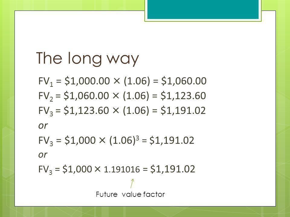 The long way FV1 = $1,000.00 × (1.06) = $1,060.00. FV2 = $1,060.00 × (1.06) = $1,123.60. FV3 = $1,123.60 × (1.06) = $1,191.02.