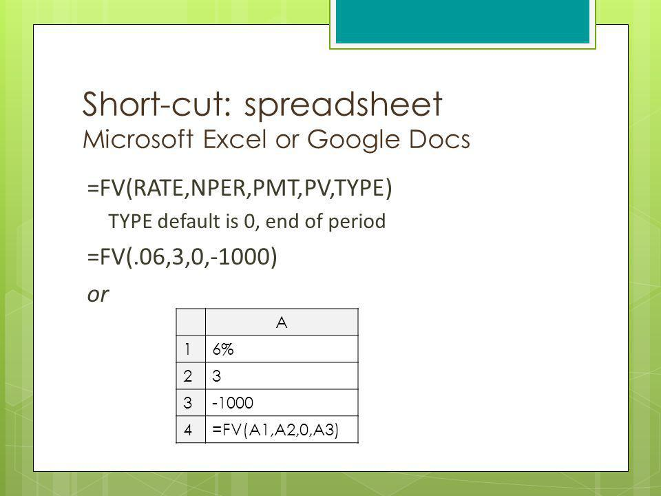 Short-cut: spreadsheet Microsoft Excel or Google Docs