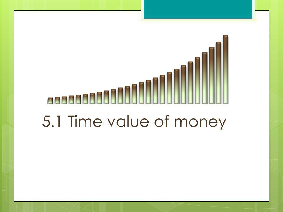 5.1 Time value of money