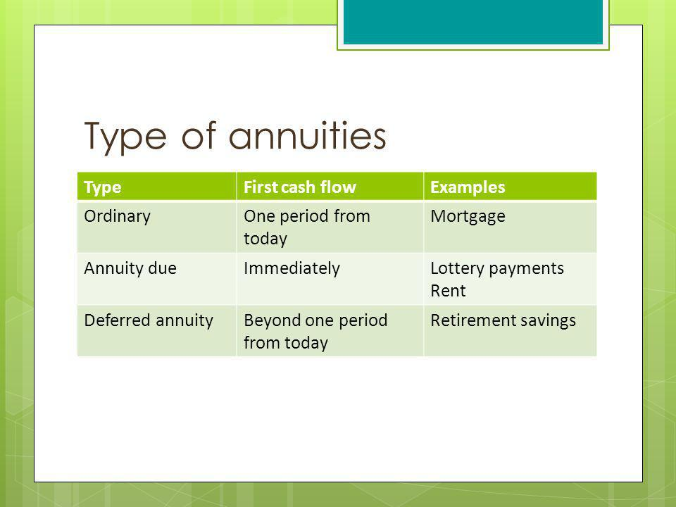 Type of annuities Type First cash flow Examples Ordinary