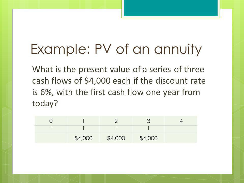 Example: PV of an annuity