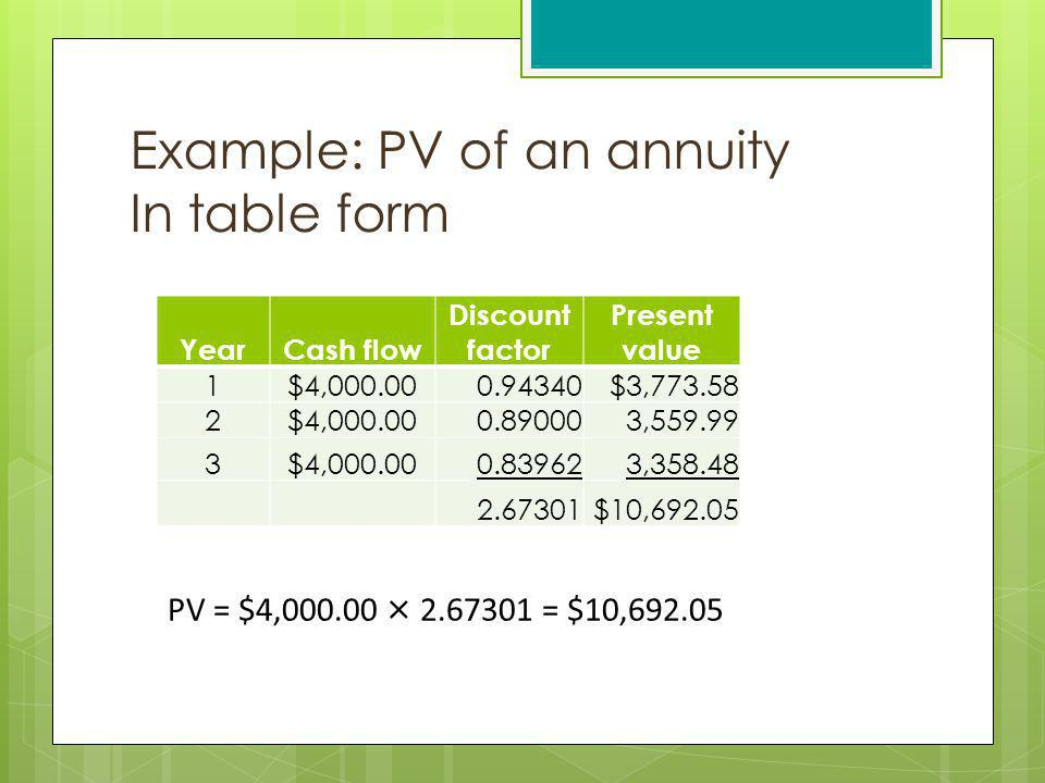 Example: PV of an annuity In table form