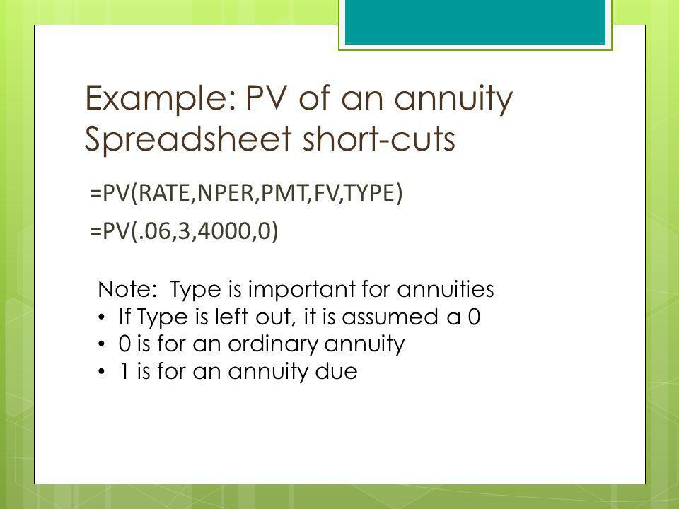 Example: PV of an annuity Spreadsheet short-cuts