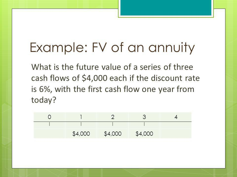 Example: FV of an annuity