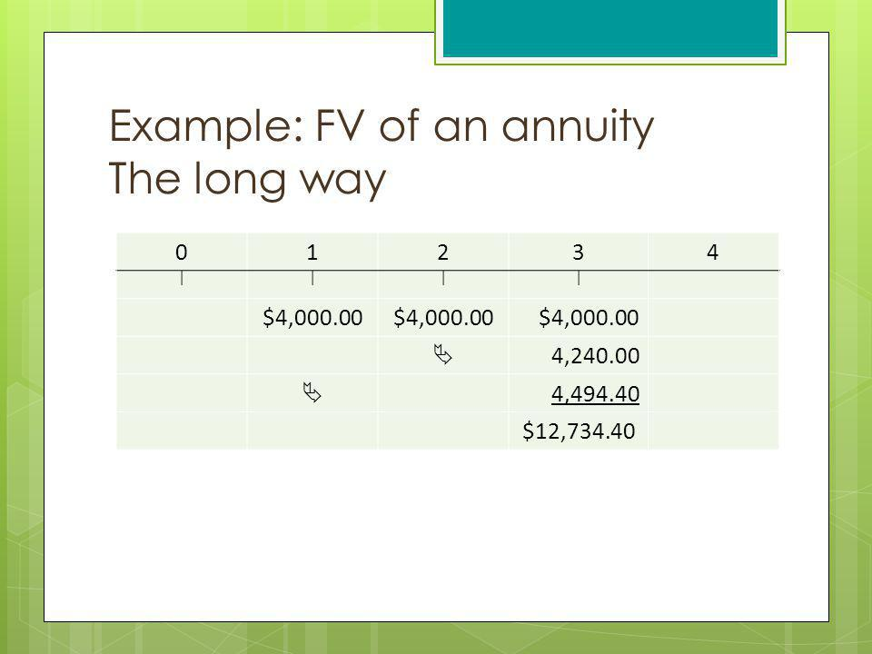 Example: FV of an annuity The long way