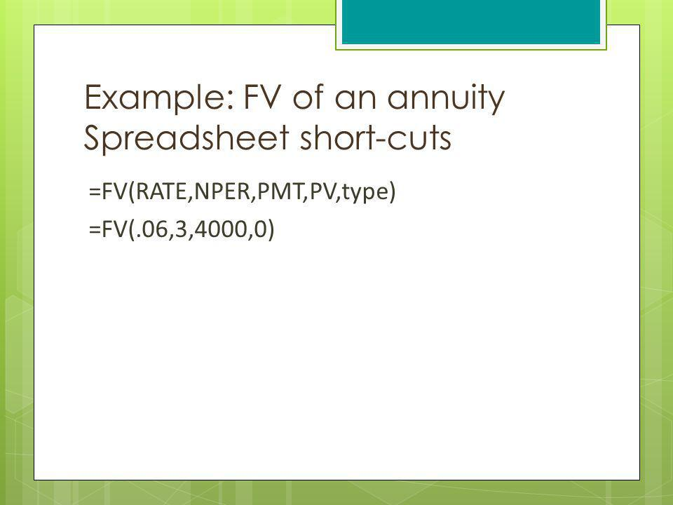 Example: FV of an annuity Spreadsheet short-cuts