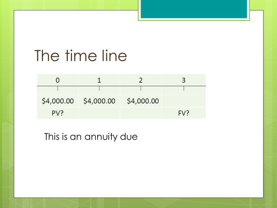 The time line 1 2 3 | $4,000.00 PV FV This is an annuity due