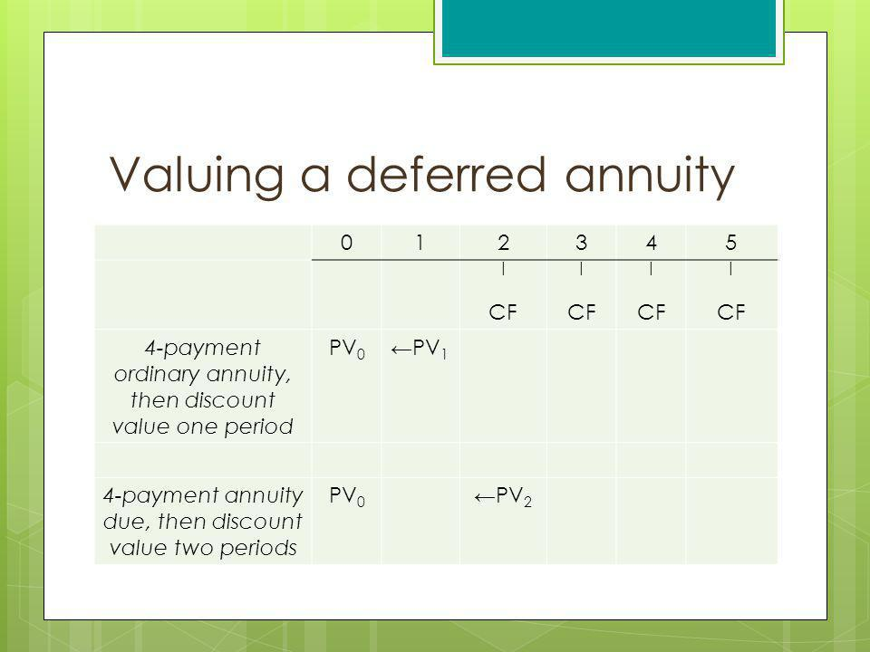 Valuing a deferred annuity