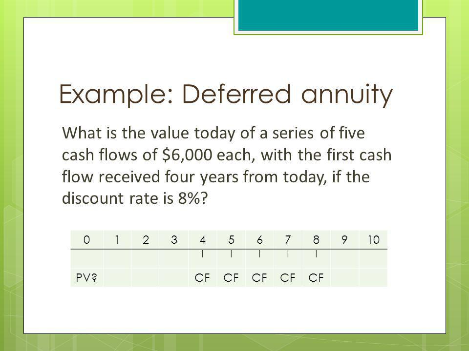 Example: Deferred annuity