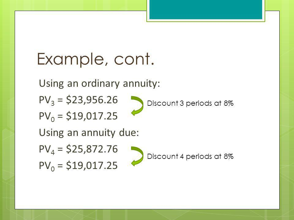 Example, cont. Using an ordinary annuity: PV3 = $23, PV0 = $19, Using an annuity due: PV4 = $25,