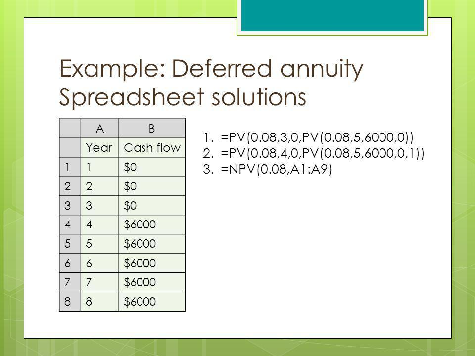 Example: Deferred annuity Spreadsheet solutions