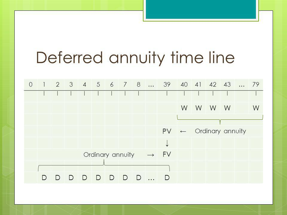 Deferred annuity time line
