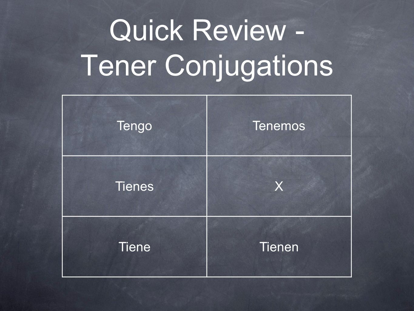 Quick Review - Tener Conjugations