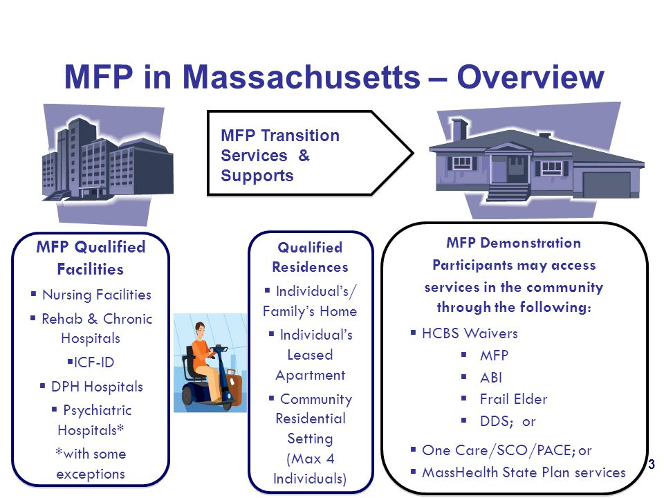 MFP in Massachusetts – Overview