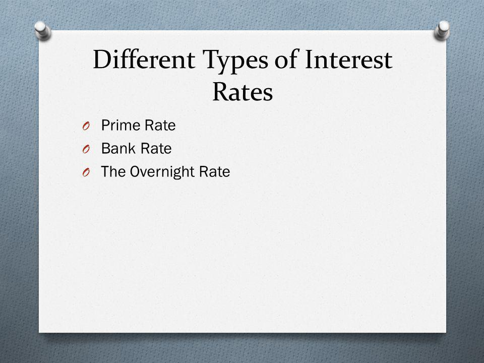 Different Types of Interest Rates