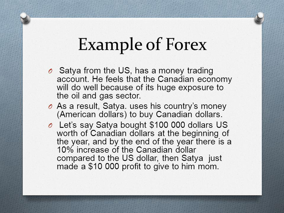 Example of Forex
