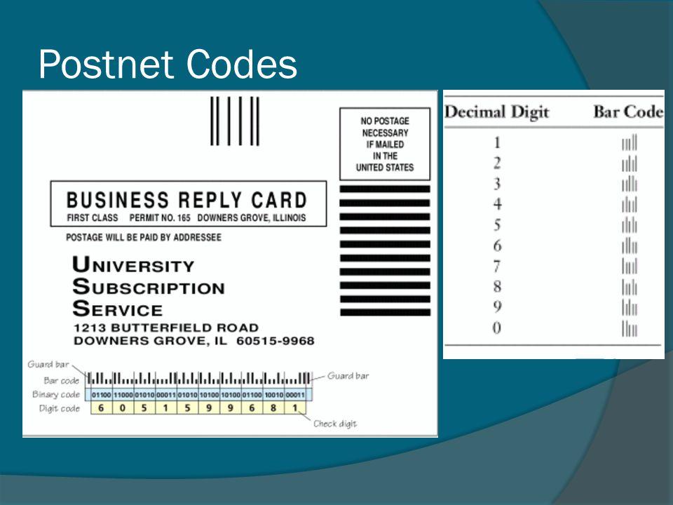 Postnet Codes