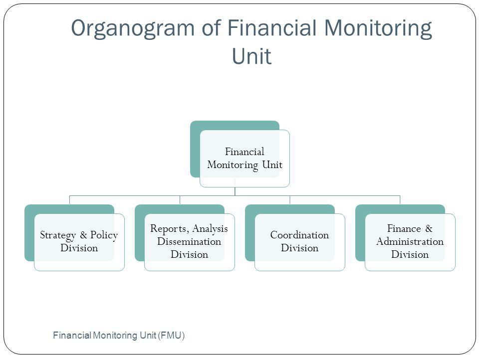 Organogram of Financial Monitoring Unit
