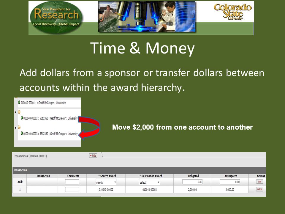 Time & Money Add dollars from a sponsor or transfer dollars between accounts within the award hierarchy.