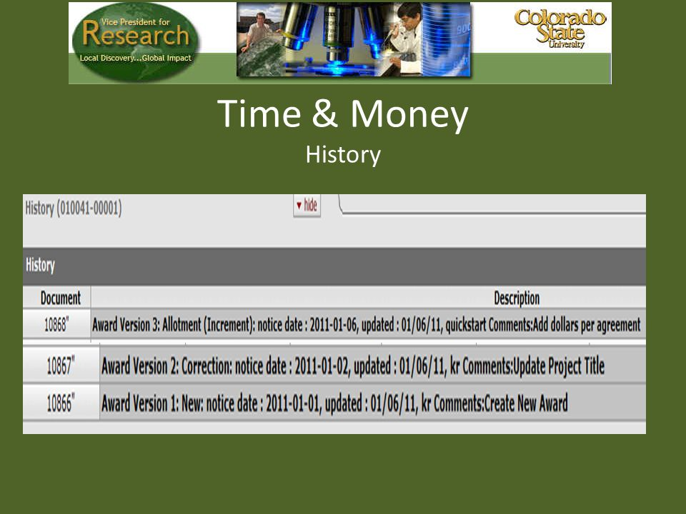 Time & Money History