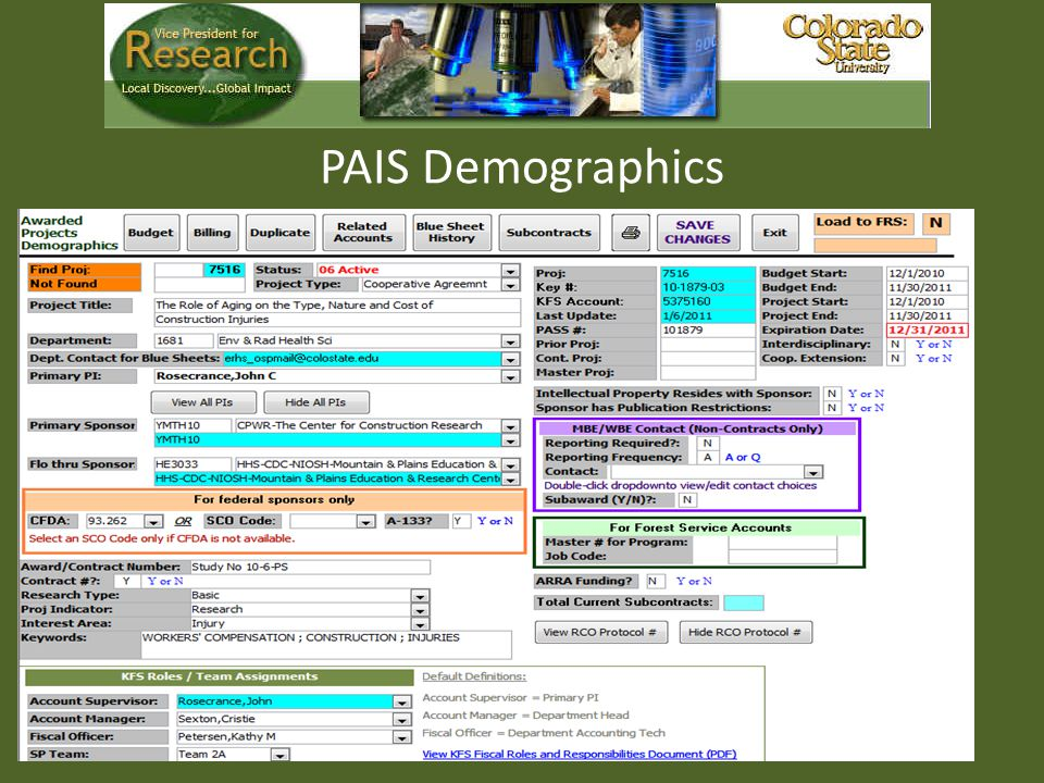 PAIS Demographics