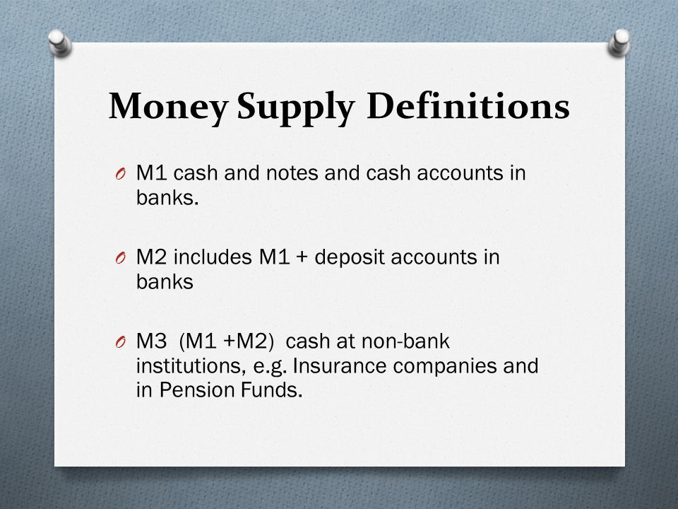 Money Supply Definitions