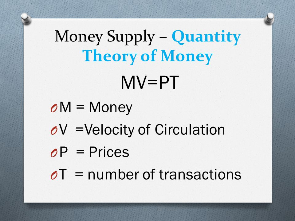 Money Supply – Quantity Theory of Money