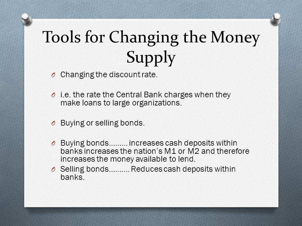Tools for Changing the Money Supply
