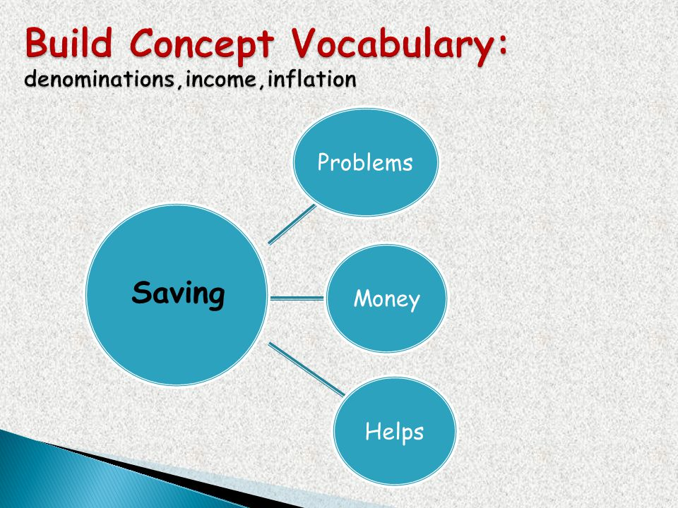Build Concept Vocabulary: denominations,income,inflation